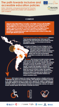 Infographics Data for Inclusive Education in Latin America
