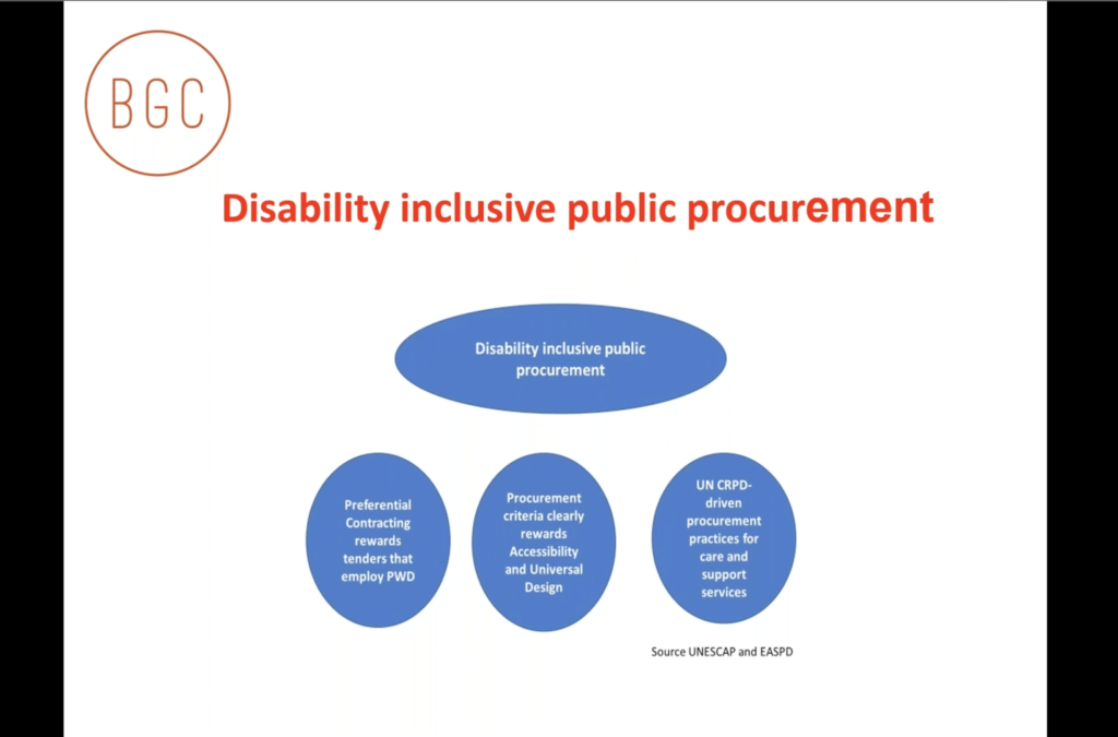 Diagram on Disability-Inclusive Procurement